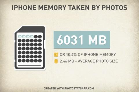 Auswertung der Bilder auf meinem iPhone - Wie viel Platz nehmen die Bilder ein?